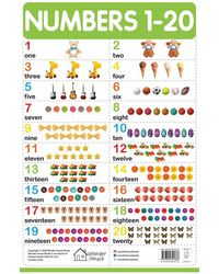 My First Early Learning Educational poster: Number 1- 10