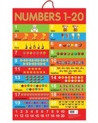 Numbers 1- 20- Early Learning Educational Poster For Children