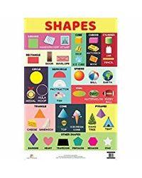 Charts: Shapes