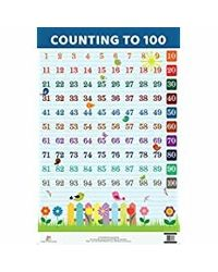 Charts: Counting 1 To 100