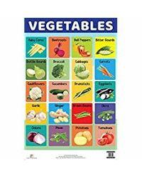 Charts: Vegetables