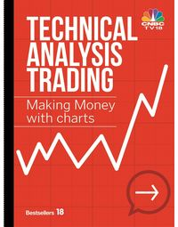 Technical Analysis Trading Making Money With Charts