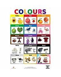 Charts: Colours