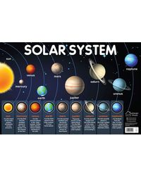 My First Early Learning Educational poster: Solar System