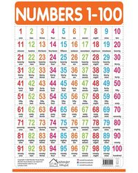My First Early Learning Educational poster: Number 1- 100