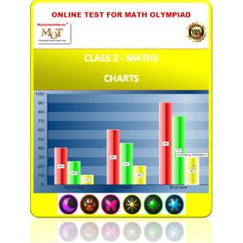 Class 2, Charts, Online test for Maths Olympiad
