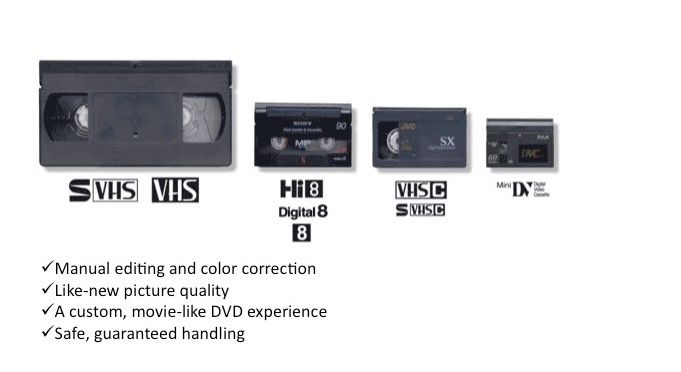 Videotape Restoration