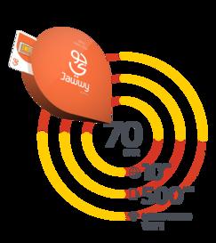 شريحة جوّي 70