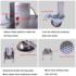 THE URBAN KITCHEN Industrial 32 Ounce Gas Popcorn Machine