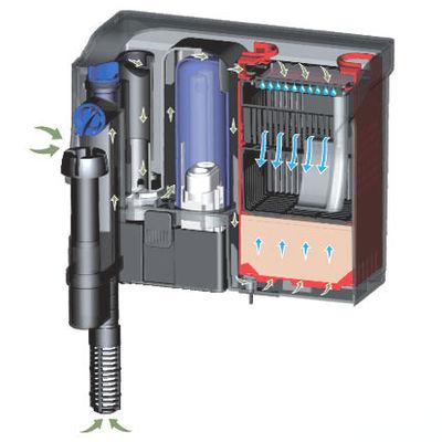 Sunsun Grech Hang-On Back Filter, cbg-500  with uv