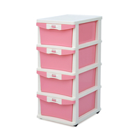 Nilkamal 24 Chest Of Drawers, Pink,  pink